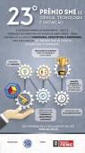 23º Prêmio SME de Ciência, Tecnologia e Inovação