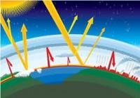 Estudo revela as emissões de GEE em Minas